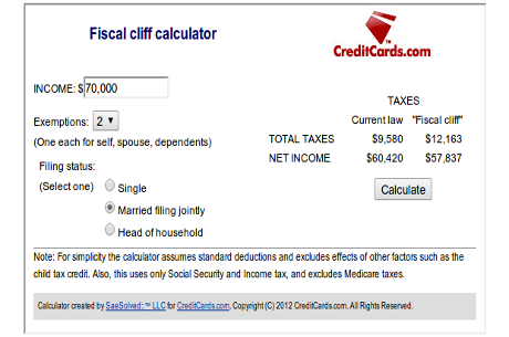 Fiscal Cliff Calculator